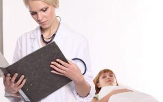 Распространенные причины появления выделений после посещения гинеколога
