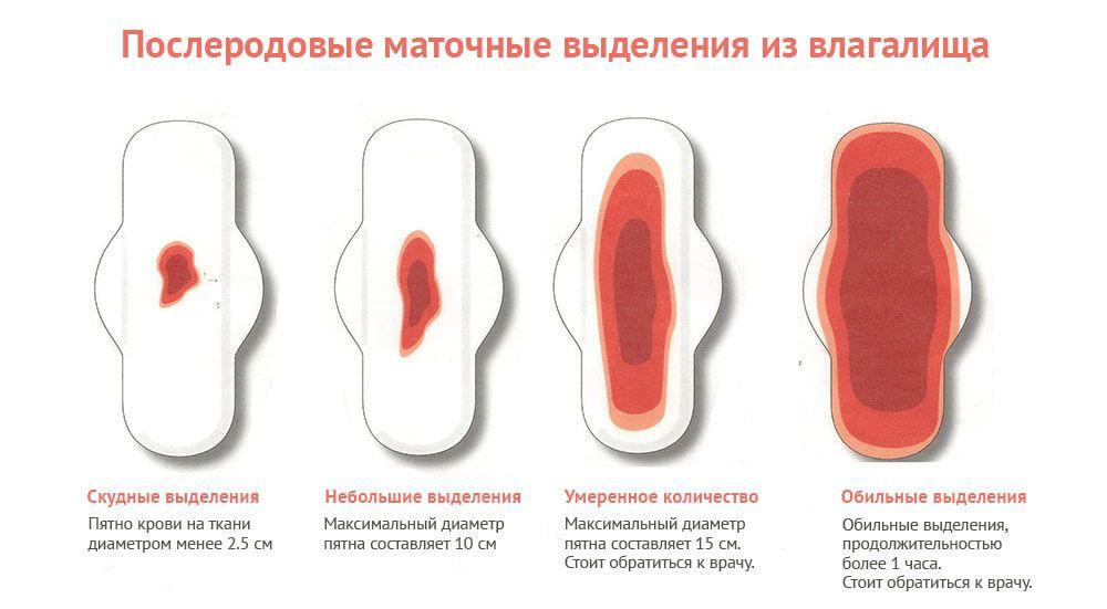 zhzhenie-vo-vlagalishe-eroziya